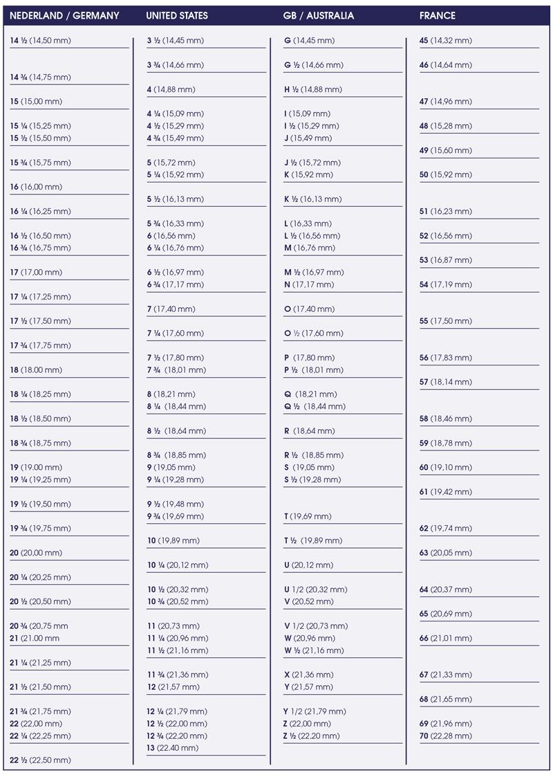 Ringmaat-tabel